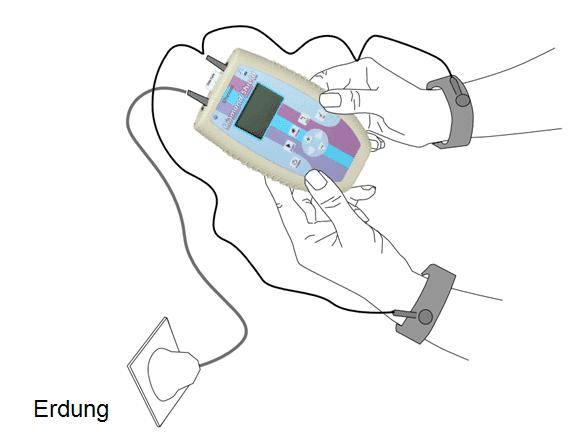 Conexión a tierra mediante zapeo